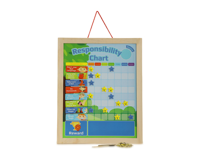 Behavior correction responsibility chart thumb